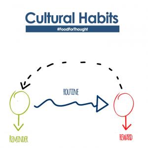Cultural Habits